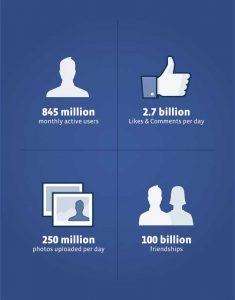 top-10-facts-about-facebook