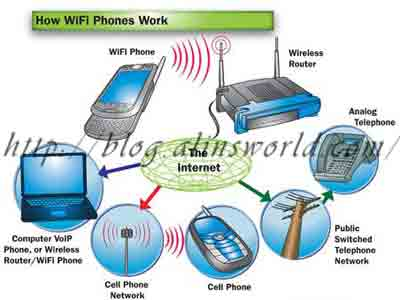 how-wi-fi-works